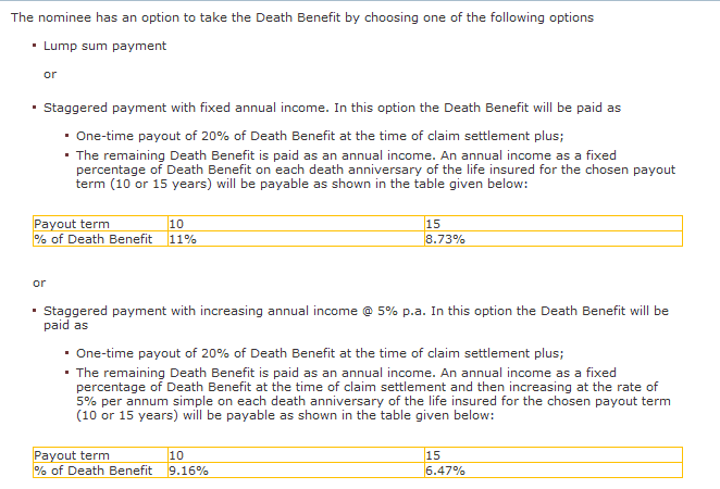 term insurance with income benefit - birla sunlife online term plan