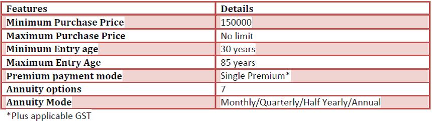 lic jeevan akshay pension plan features