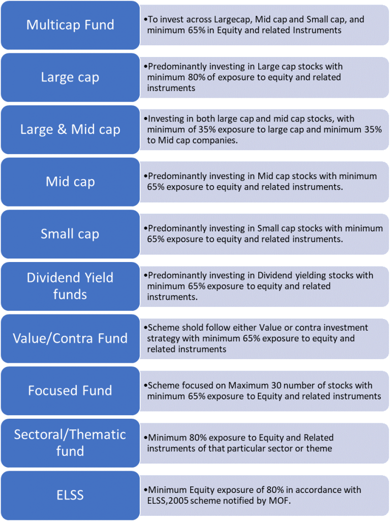 what is mutual fund , types of mutual fund