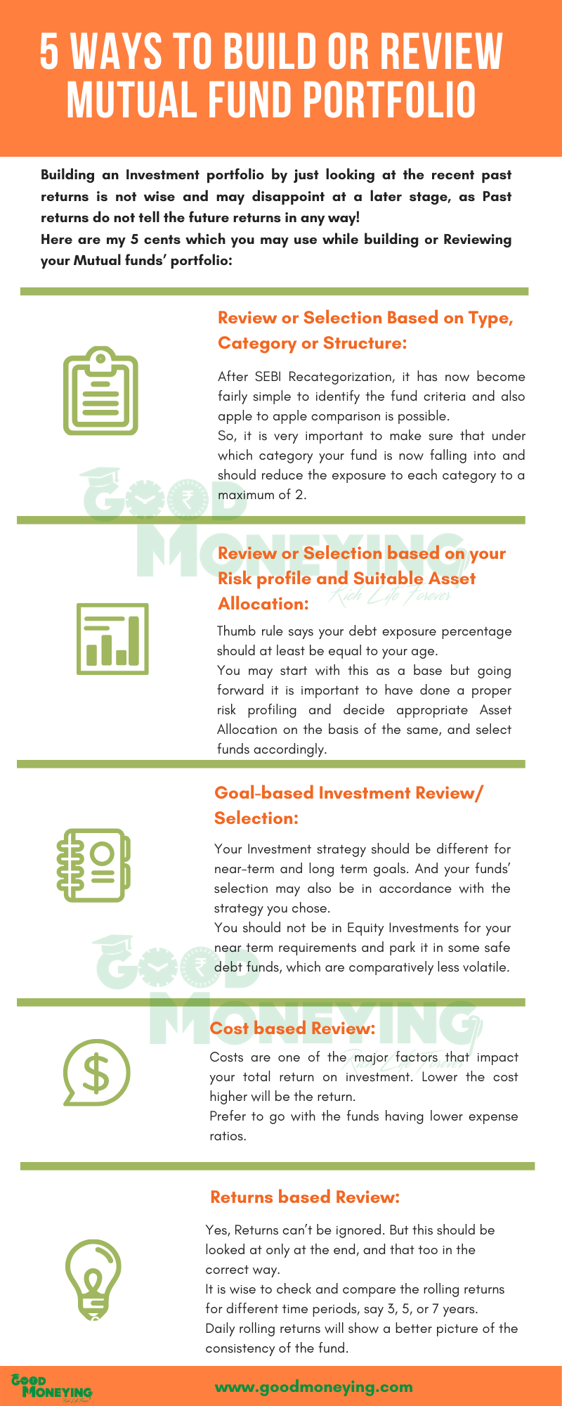 Review mutual fund investment portfolio (infographics)