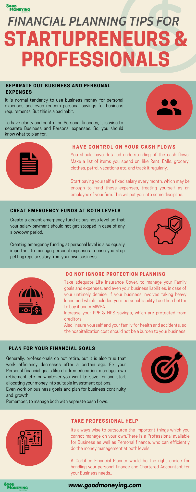 Financial planning for professionals (infographics)