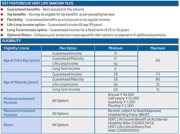 hdfc life sanchay plus - basic features