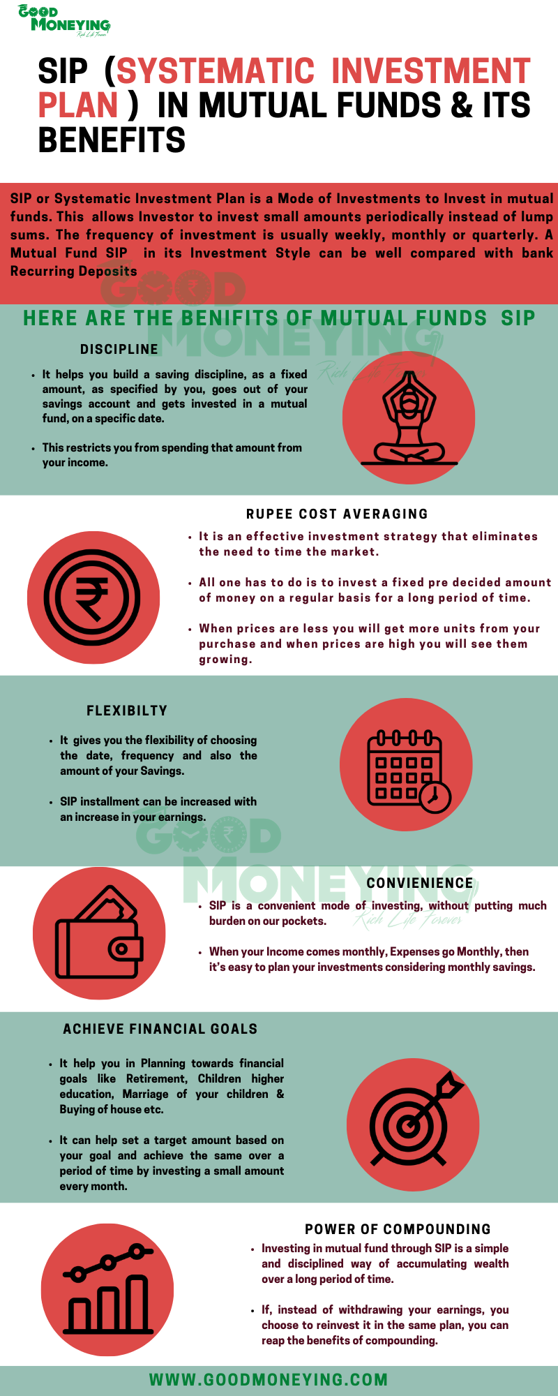 SIP in mutual funds (Infographics)