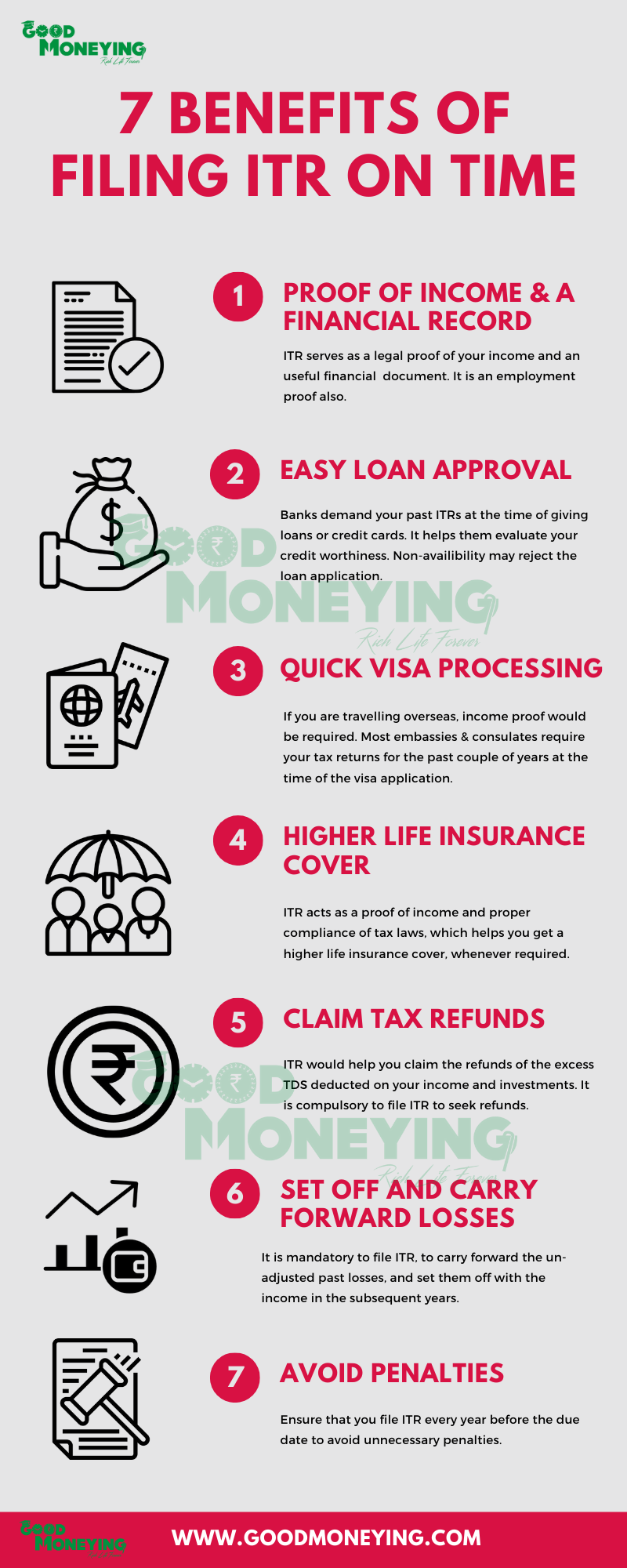 Income Tax Return Filing Benefits (infographics)