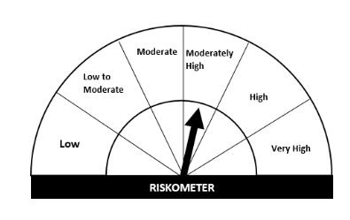 New Risk-o-meter